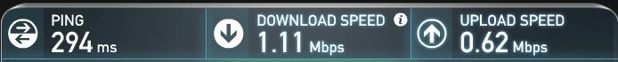 graph cafe internet speed test