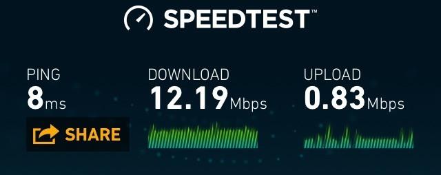 Cruzes Credo Lisbon Internet Speed